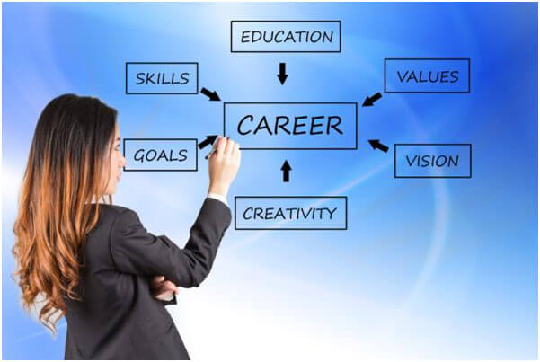 Follow this important career advice as an attorney if you want to be successful.