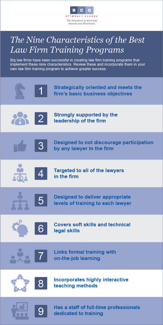 The Nine Most Important Characteristics of the Best Law Firm Training Programs